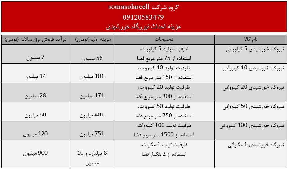 قیمت باطری خورشیدی